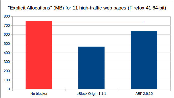 uBlock Origin | The Best AdBlock Alternative